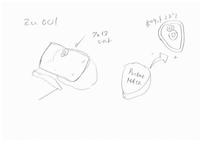 zu001 感染防御具の2つ。フェイルシールドとポケットマスク。ポケットマスクは旭川近郊のH先生が勤務する保健室で見せてもらいました。皆さんの保健室でも探せば見つかるかも知れません。